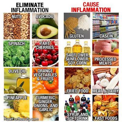How To Get Probiotics Naturally